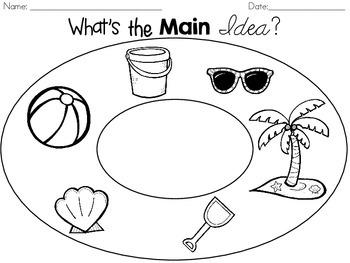 Main Idea and Key Details {Circle Maps}