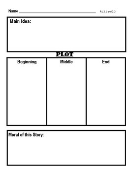 Main Idea and Plot Template