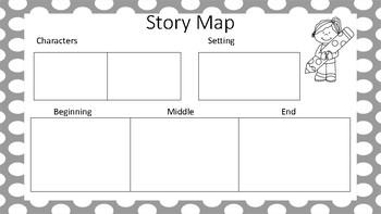 Main Idea and Story Map
