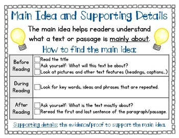 Main Idea and Supporting Details Anchor Chart