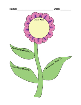 Main Idea and Supporting Details Graphic Organizer Worksheet Flower