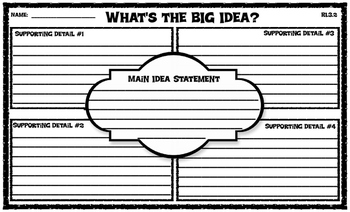 Main Idea and Supporting Details Graphic Organizer for Any