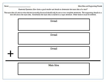 Main Idea and Supporting Details Graphic Organizers