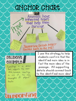 Main Idea and Supporting Details Mini Lesson #springintosavings