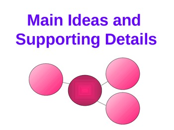 Main Idea and Supporting Details Notes Power Point