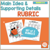 Main Idea and Supporting Details Scale Rubric - Marzano Compatible