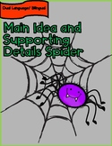 Main Idea and Supporting Details Spider/ Araña de la idea