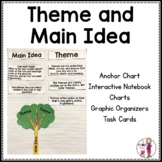 Main Idea and Theme Anchor Chart plus Reading Notebook glue-ins