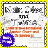 Main Idea and Theme Interactive Notebook [Anchor Chart and