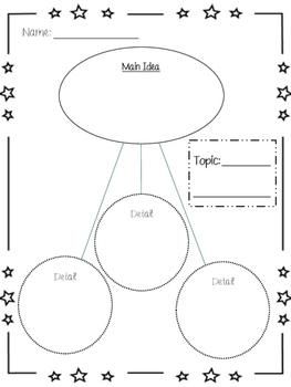 Main Idea and Topic Graphic Organizers