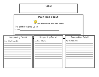 Main Idea graphic organizer for nonfiction