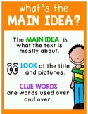 Main Idea/Summary Anchor Charts
