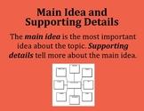 Main Idea/Supporting Details Poster - Intermediate Elementary School Grades