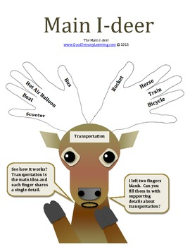 Main Ideas and Supporting Details: The Main I-Deer
