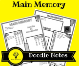 Main Memory - Doodle Notes