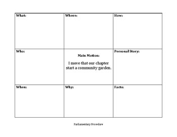 Main Motion Discussion Organizer 1