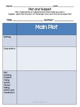 Main Plot vs. Subplot