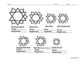 Main Sequence star properties