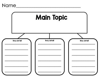 Main Topic Key Detail Graphic Organizer