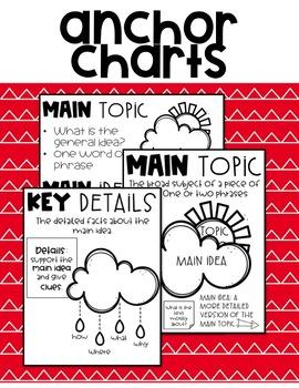 Main Topic, Main Idea, Key Details Anchor Charts by Moody ...