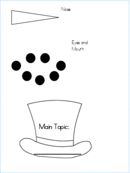 Main Topic Snowman Editable