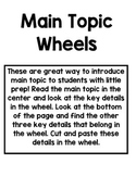 Main Topic Wheels