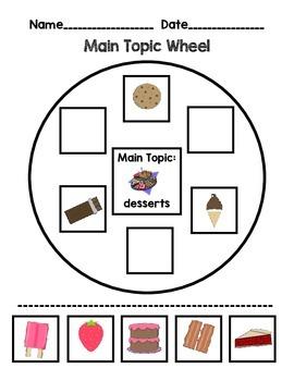 Main Topic Wheels