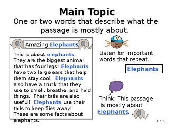 Main Topic and Key Details Posters RI 1.2