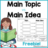 Main Topic vs. Main Idea Matching