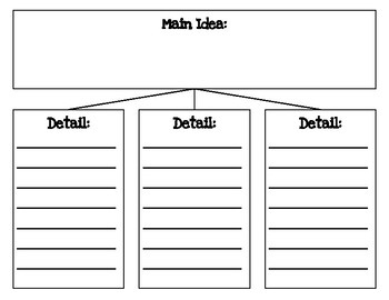 Main idea and 3 details graphic organizer