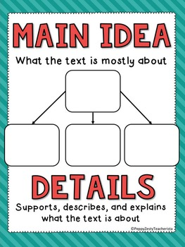 Main idea and Supporting Details hands on explore activity & organizers