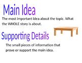 Main idea mini poster