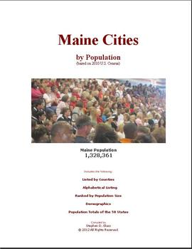 Maine Cities by Population
