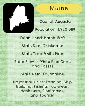Maine State Facts and Symbols Class Decor, Government, Geography