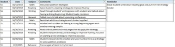 Maintain Accurate Anecdotal Records to Monitor Student Growth