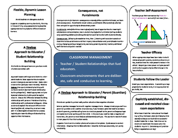 Maintaining Classroom Environment Quick Sheet