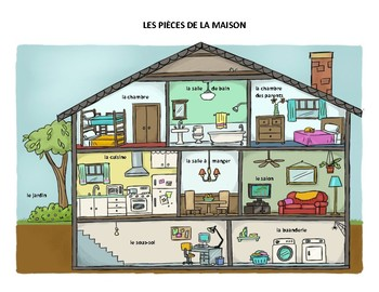 maison pi ces de la maison listening and speaking activity in french. Black Bedroom Furniture Sets. Home Design Ideas