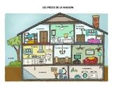 Maison, pièces de la maison, listening and speaking activi