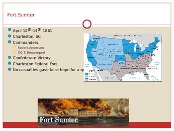 Major Battles of the Civil War - powerpoint