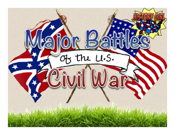 Major Battles of the U.S. Civil War