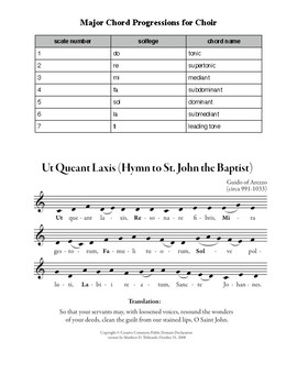 Major Chord Progressions for Choirs
