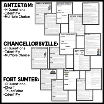 Major Civil War Battles Chart, Reading Comprehension Passages, U.S. History