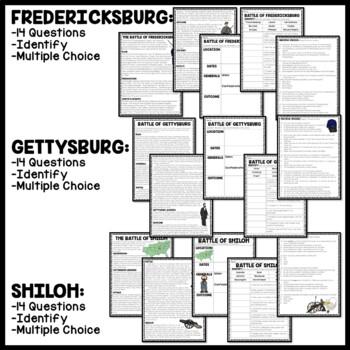 Major Civil War Battles Reading Comprehension Bundle