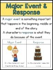 Major Event and Character Response Graphic Organizers