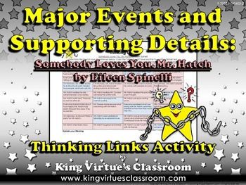 Major Events - Supporting Details Thinking Links
