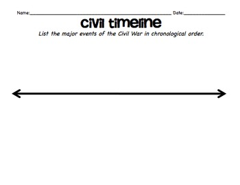 civil war timeline cards by to the square inch kate bing coners. Black Bedroom Furniture Sets. Home Design Ideas