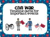 Civil War Timeline Cards