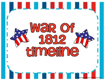 War of 1812 Timeline Cards