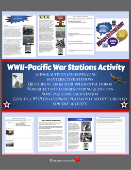 Major Events of WWII - Pacific War Stations Activity