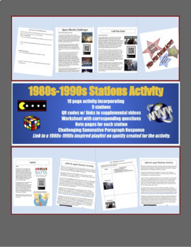 Major Events of the 1980s-1990s Stations Activity
